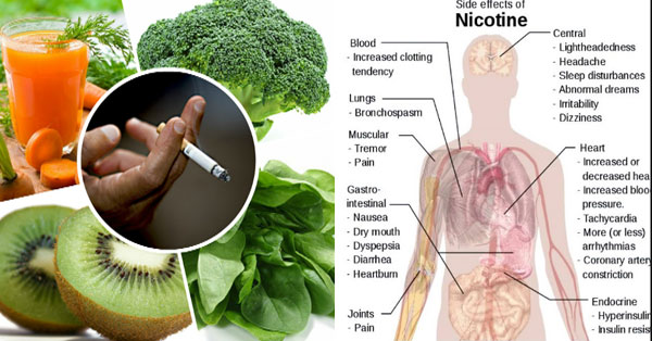Smokers,-Here's-How-You-Eliminate-Nicotine-From-Your-Body