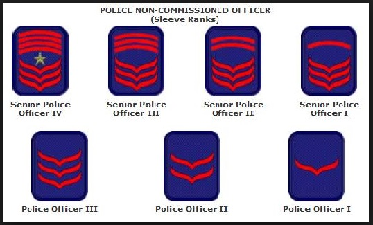 Pnp Ranks And Insignia Police Non Commissioned Officers